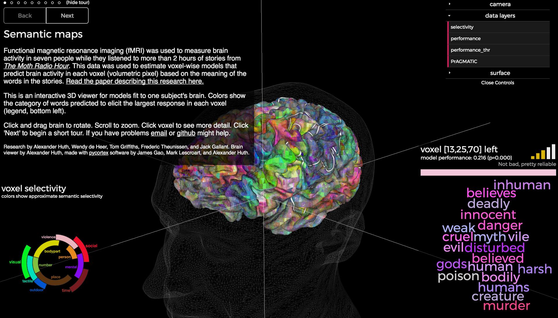 Cervello e podcast: ascoltarli vi farà bene