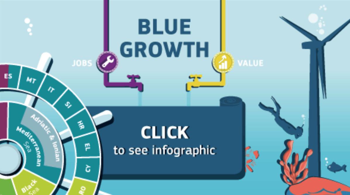 http://ec.europa.eu/assets/mare/infographics/#top